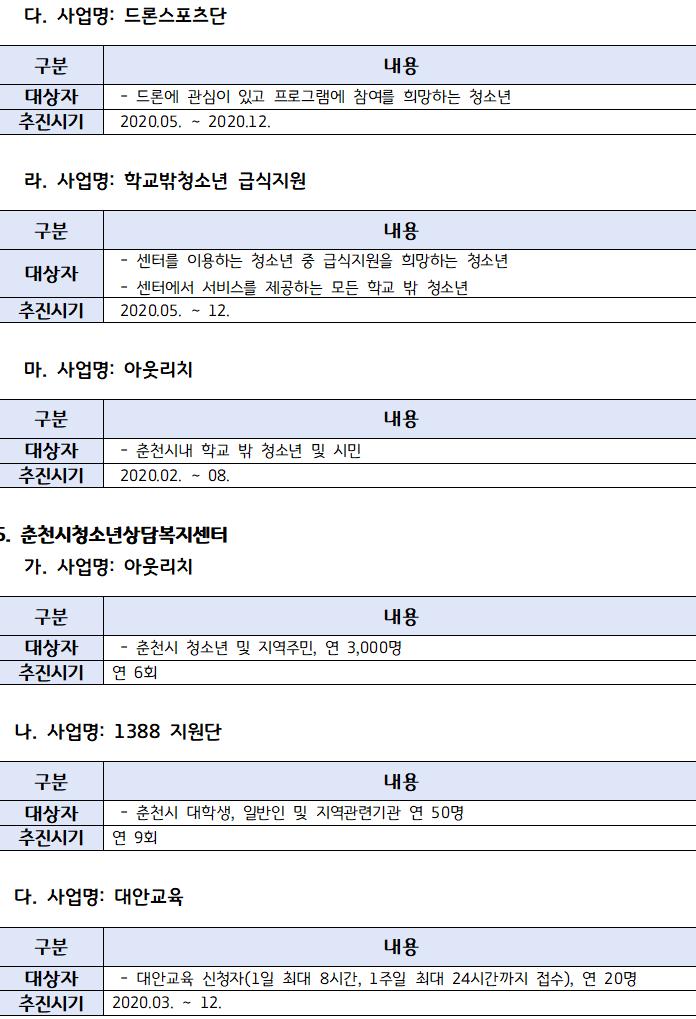사업계획서(최종)004.png